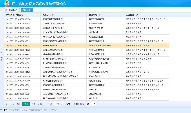 辽宁地税图表